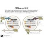 Что выбрать - RRSP или TFSA?